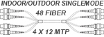 Custom Pre-Terminated Indoor / Outdoor Singlemode APC 48 Fiber (4 x 12) Trunk Assembly - Plenum Rated - made in USA by QuickTreX® with Genuine US Conec® Connectors and Corning® Glass