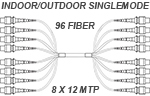 Custom Indoor / Outdoor MTP/ MPO Singlemode APC 96 Fiber (8 x 12) Trunk Cable - made in USA by QuickTrex
