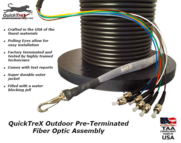 8 Strand CustomLine Outdoor (OSP) Gel Filled Multimode 10- GIG 50/125 OM3 Pre-Terminated Fiber Optic Assembly by QuickTreX®
