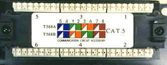 the connections here are accomplished with insulation displacing connection  (idc) 110 blocks  note that the connection diagram shows both 568a and 568b