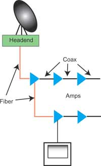 Miraculous Fiber Optic Network Wiring Database Obenzyuccorg
