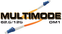 Multimode 62.5/125 OM1 Fiber Optic Patch Cables Custom made in USA (Custom and Stock)