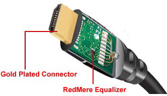 HDMI Redmere cable